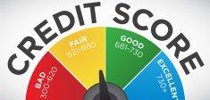 Understand My Credit Score